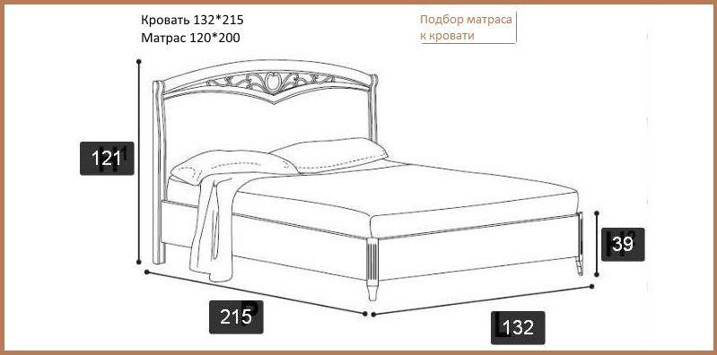 Схема Размеры кровати