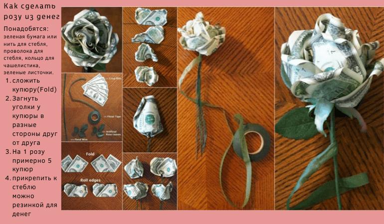 Как сделать розу из денег пошагово