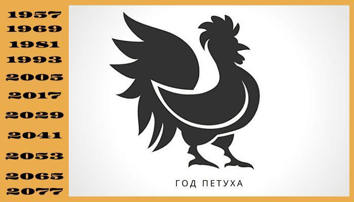 Знак зодиака Петух